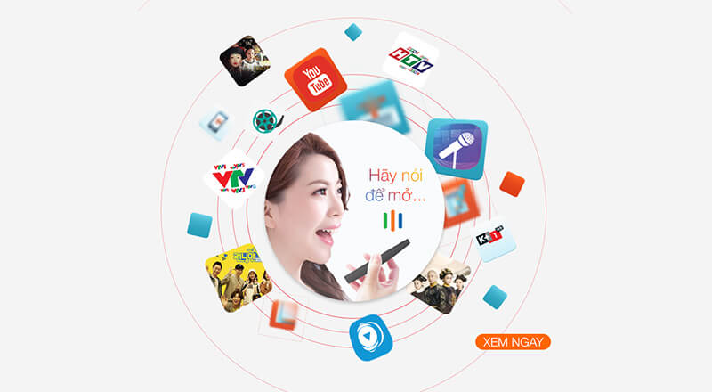 nội dung android box