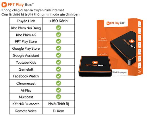 Đánh giá FPT Play Box