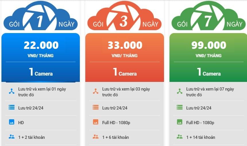 Giá gói cloud FPT Camera