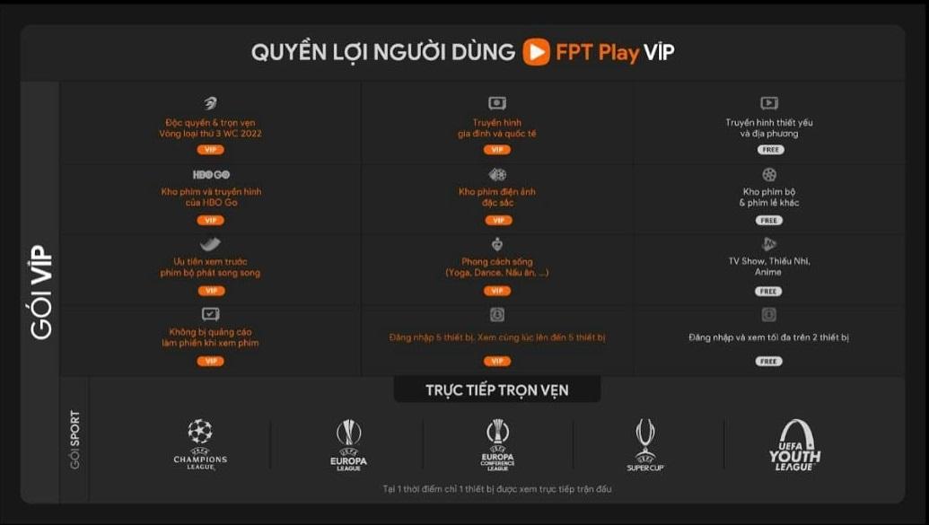 Nội dung xem được khi mua gói Vip FPT Play